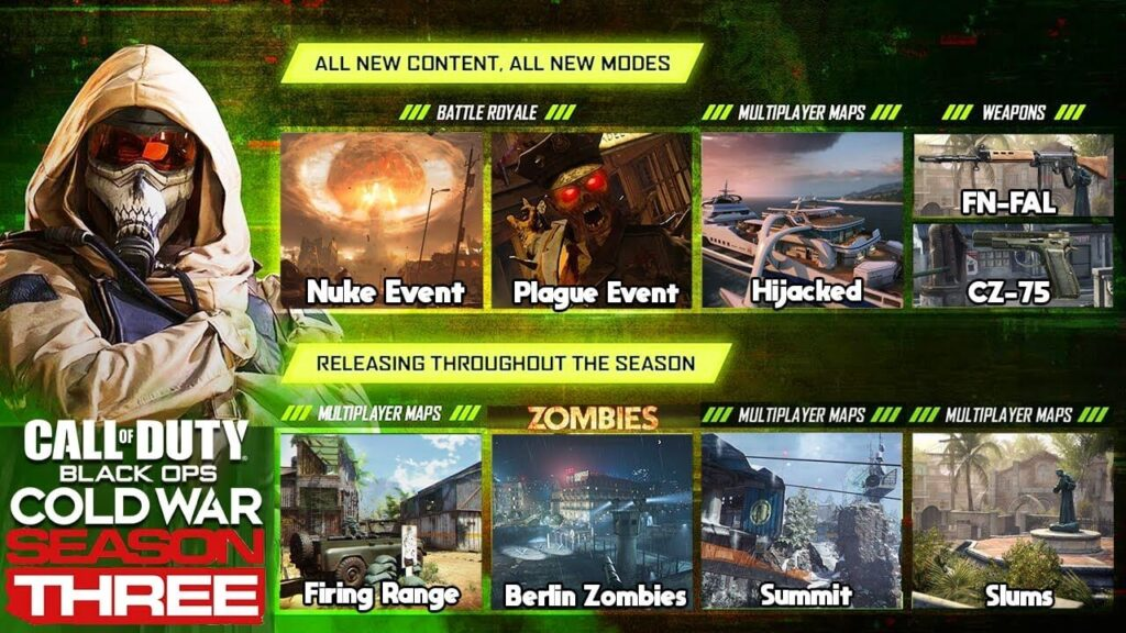 Call of duty cold war new game modes